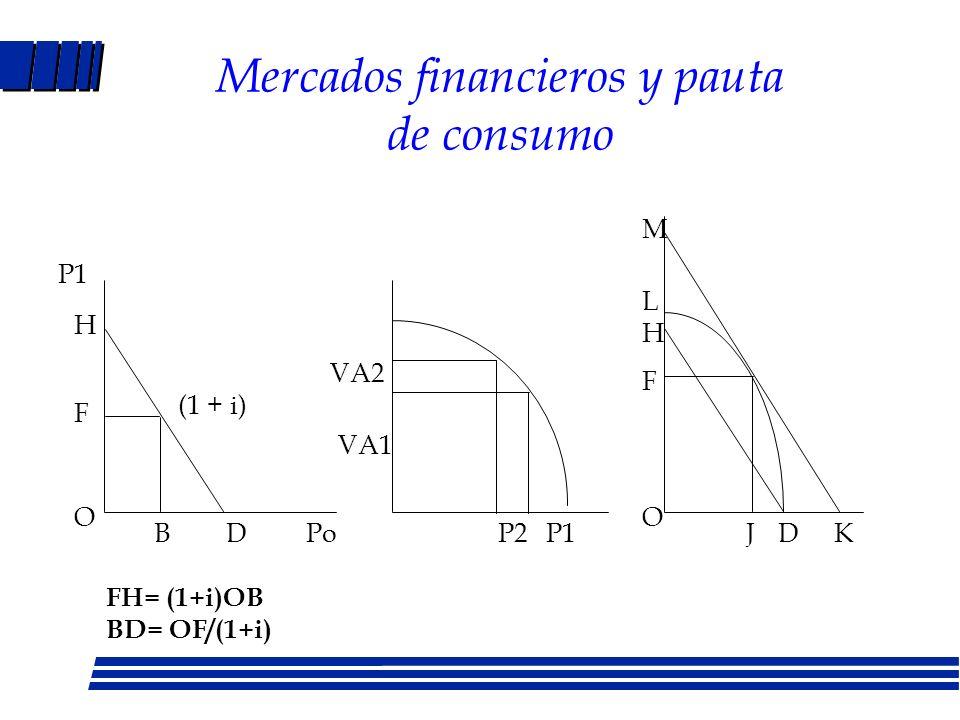 Intermediarios financieros: beneficios Divisibilidad : reúnen ahorros de muchos individuos. Compran valores primarios distintos tamaños. Flexibilidad