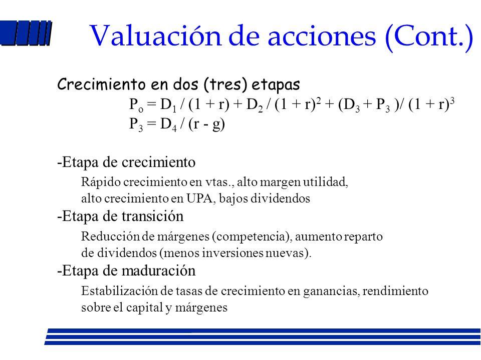 Valuación de acciones Acciones preferentes: P o = D / r Acciones comunes: P o = (D 1 + P 1 )/ (1 + r) - Crecimiento constante del dividendo: P o = D o x (1 + g)/ (r - g) = D 1 / (r - g) - Cálculo de g: Tasa retención = 1 - tasa reparto ROE = UPA/Capital contable g = Tasa retención x ROE