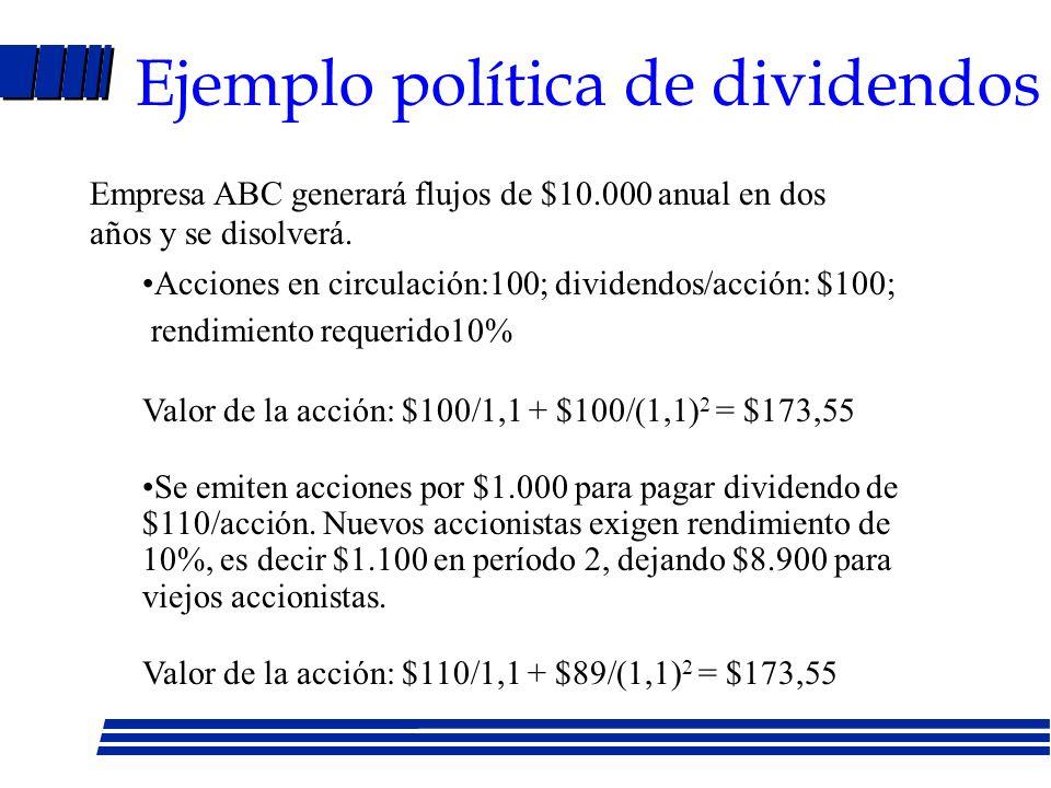 ¿Política de dividendos afecta valor de la acción? l ¿Cuál es la fuente de valor de la acción: las ganancias o los dividendos? l Miller y Modigliani: