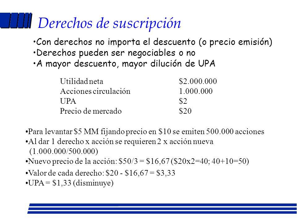 Dividendos en acciones ABC declara dividendo en acciones de 20%, aumento acciones en circulación de 100.000 a 120.000.