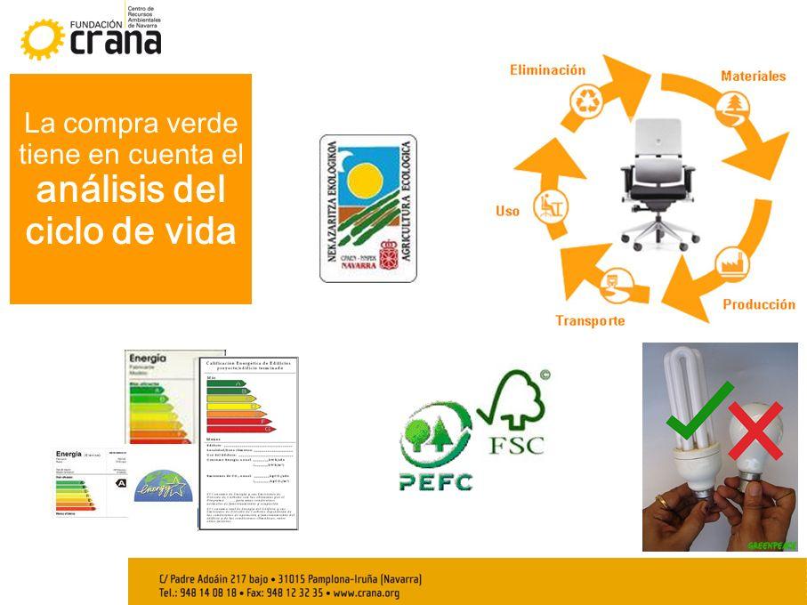 La compra verde tiene en cuenta el análisis del ciclo de vida