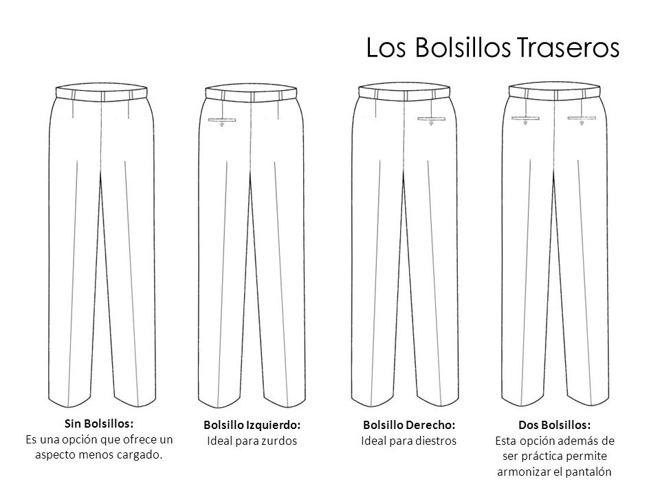 Los Bolsillos Traseros Sin Bolsillos: Es una opción que ofrece un aspecto menos cargado. Bolsillo Izquierdo: Ideal para zurdos Bolsillo Derecho: Ideal