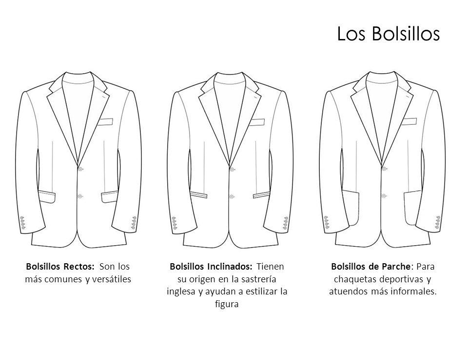 Los Bolsillos Bolsillos de Parche: Para chaquetas deportivas y atuendos más informales. Bolsillos Rectos: Son los más comunes y versátiles Bolsillos I