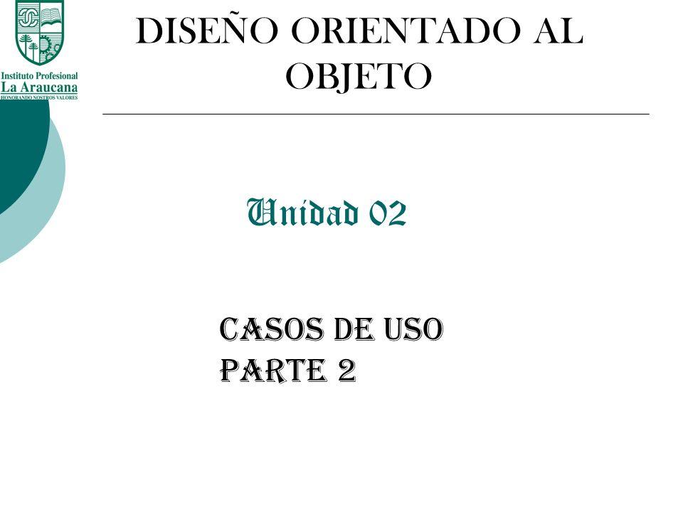 Casos de Uso Pasos del Proceso en un sistema del Punto de Venta 2.Dibuje el Diagrama de Casos de Uso