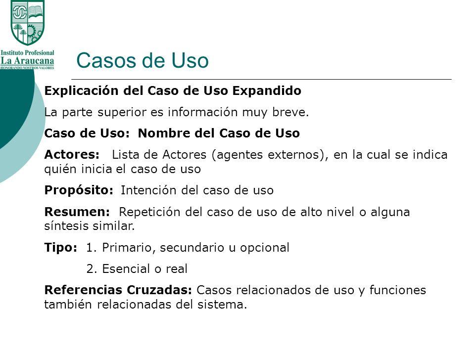 Casos de Uso Pasos del Proceso en un sistema del Punto de Venta 3.Si es necesario, escriba algunos casos reales de uso.