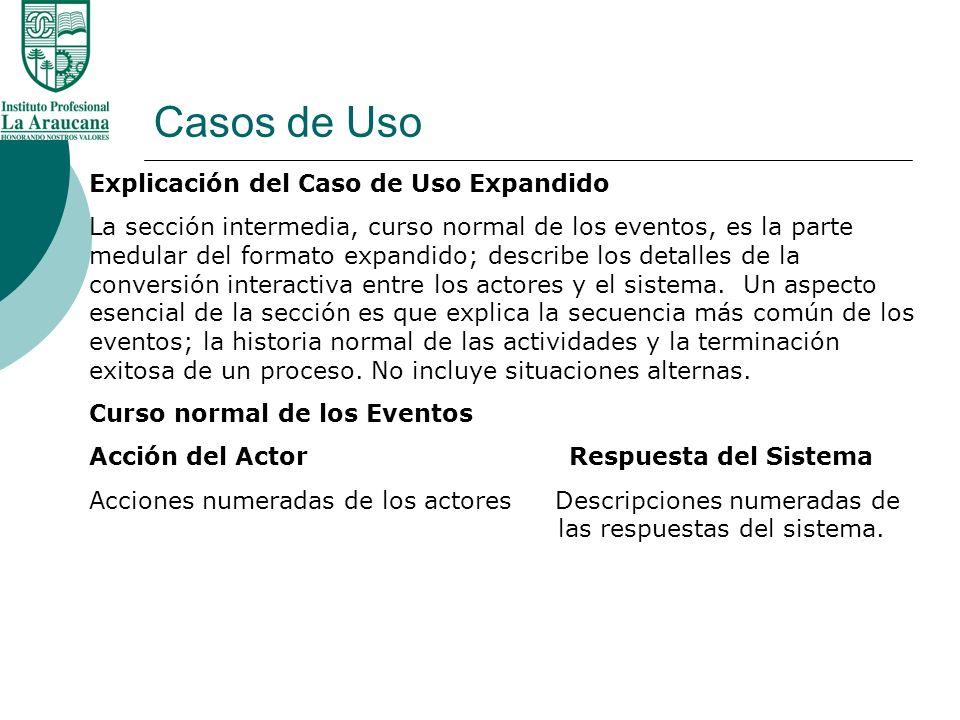 Casos de Uso Explicación del Caso de Uso Expandido La última sección, Curso alterno de los eventos, describe importantes opciones o excepciones que pueden presentarse en relación con el curso normal.