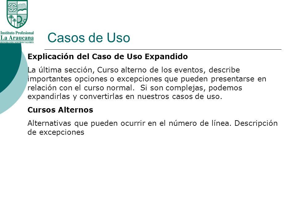 Casos de Uso Los Sistemas y sus Fronteras Un caso de uso describe la interacción con un sistema.