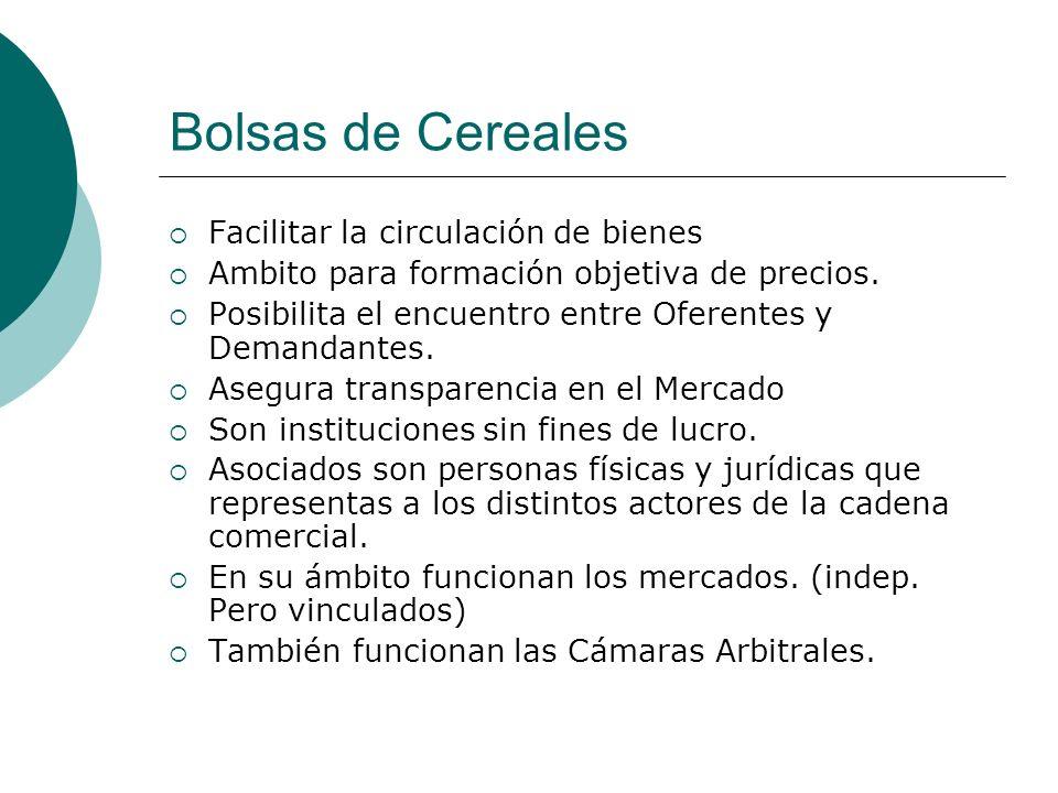 Bolsas de Cereales Facilitar la circulación de bienes Ambito para formación objetiva de precios.