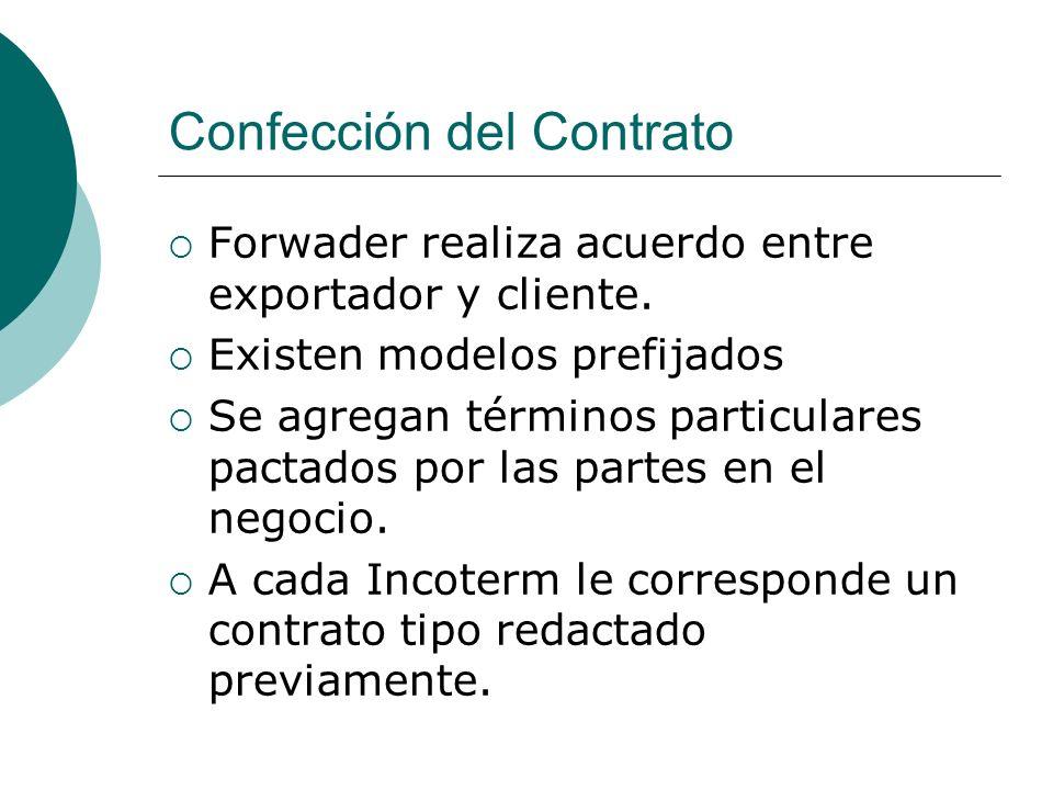 Confección del Contrato Forwader realiza acuerdo entre exportador y cliente.