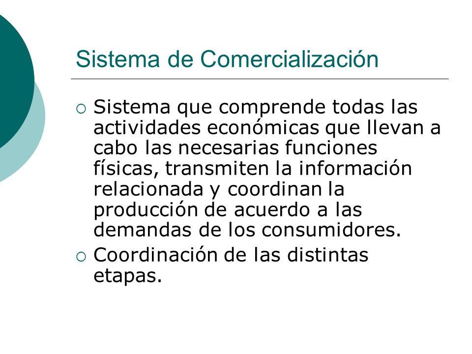 Sistema de Comercialización Sistema que comprende todas las actividades económicas que llevan a cabo las necesarias funciones físicas, transmiten la información relacionada y coordinan la producción de acuerdo a las demandas de los consumidores.