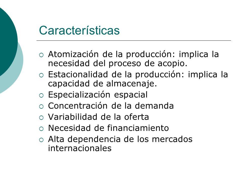 Características Atomización de la producción: implica la necesidad del proceso de acopio.