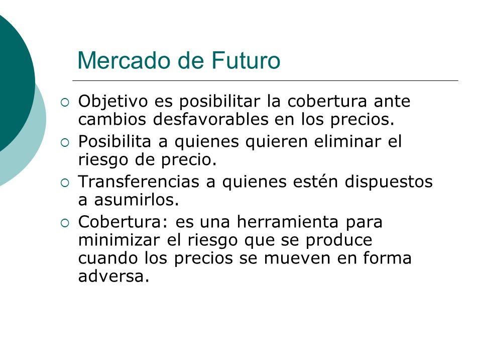 Mercado de Futuro Objetivo es posibilitar la cobertura ante cambios desfavorables en los precios.