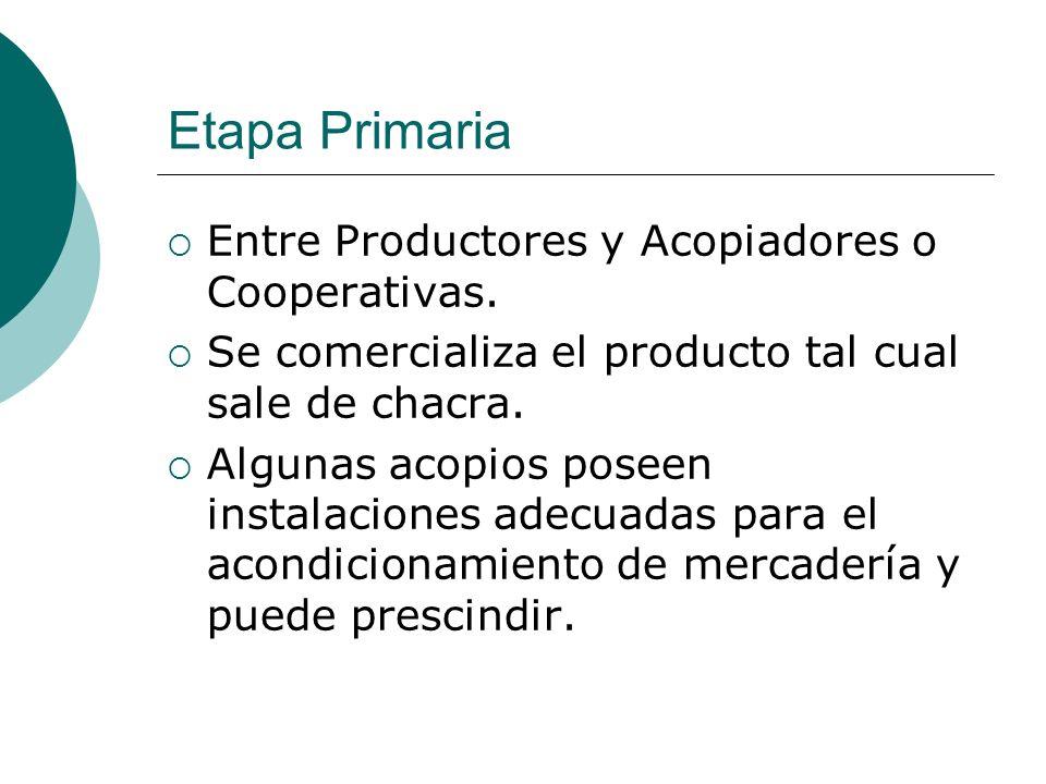 Etapa Primaria Entre Productores y Acopiadores o Cooperativas.