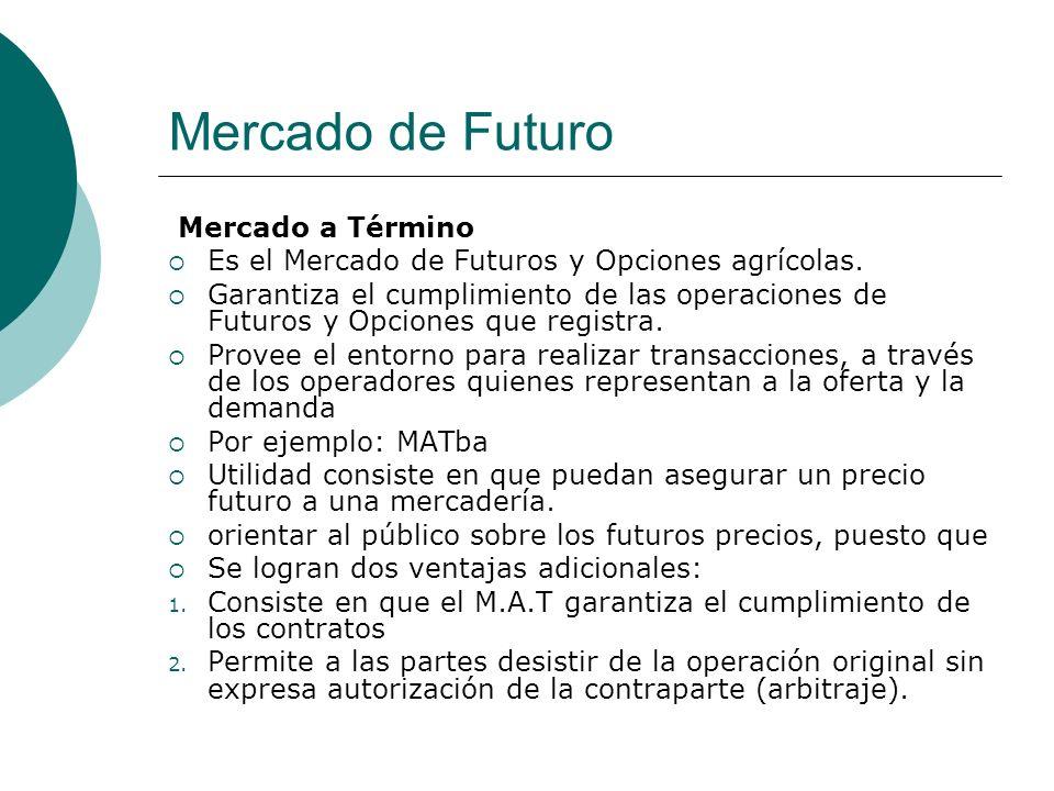 Mercado de Futuro Mercado a Término Es el Mercado de Futuros y Opciones agrícolas.
