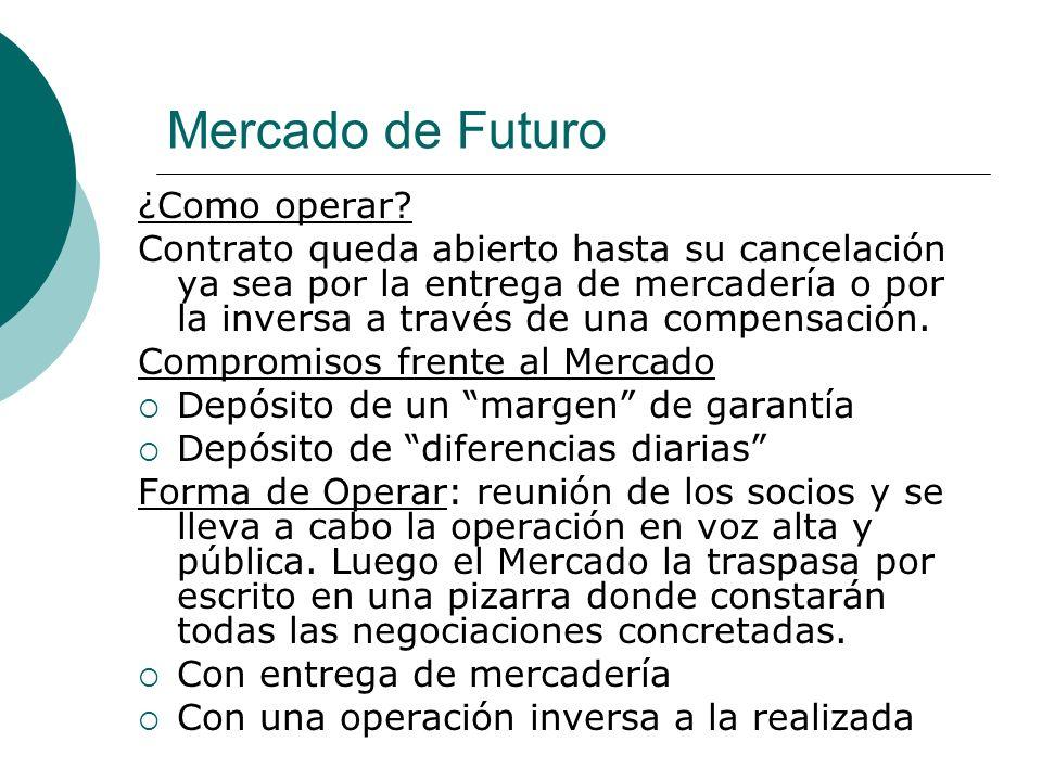 Mercado de Futuro ¿Como operar.