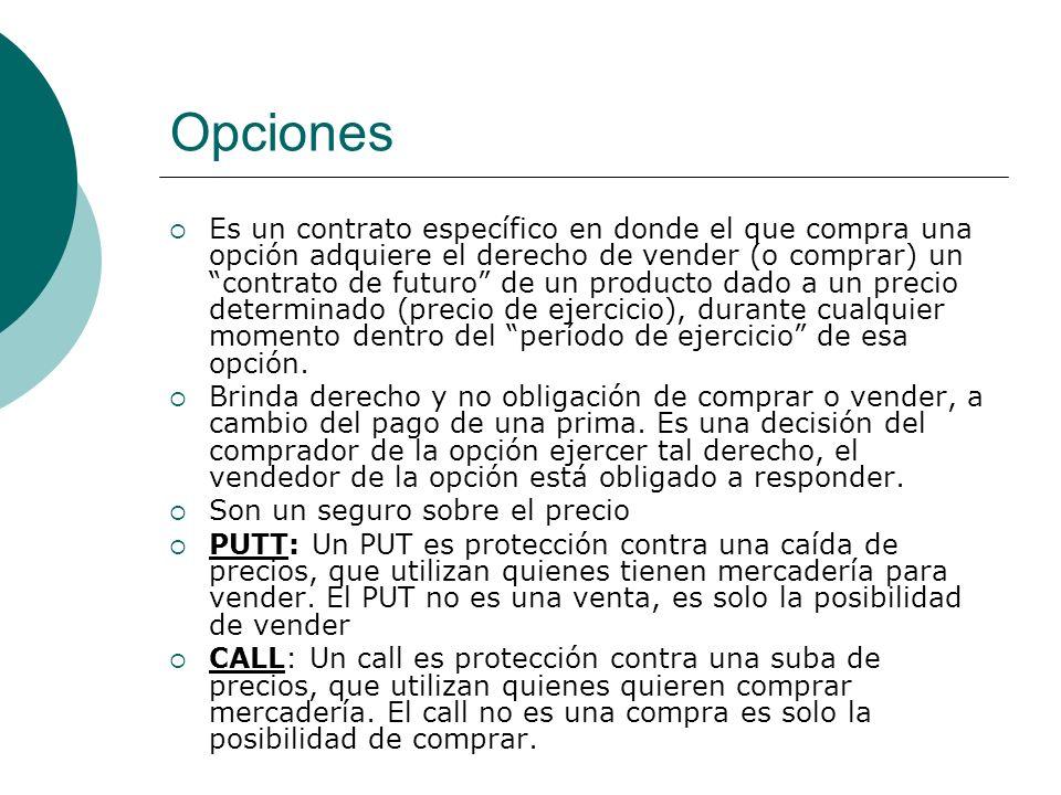 Opciones Es un contrato específico en donde el que compra una opción adquiere el derecho de vender (o comprar) un contrato de futuro de un producto dado a un precio determinado (precio de ejercicio), durante cualquier momento dentro del período de ejercicio de esa opción.