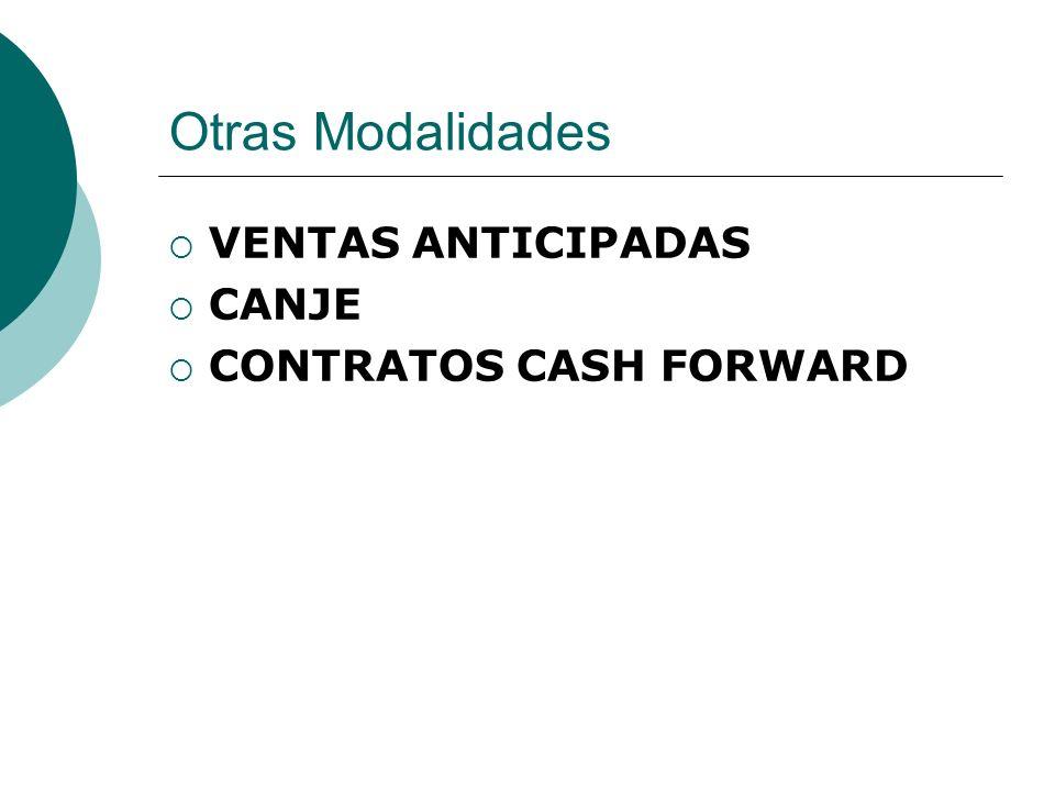 Otras Modalidades VENTAS ANTICIPADAS CANJE CONTRATOS CASH FORWARD