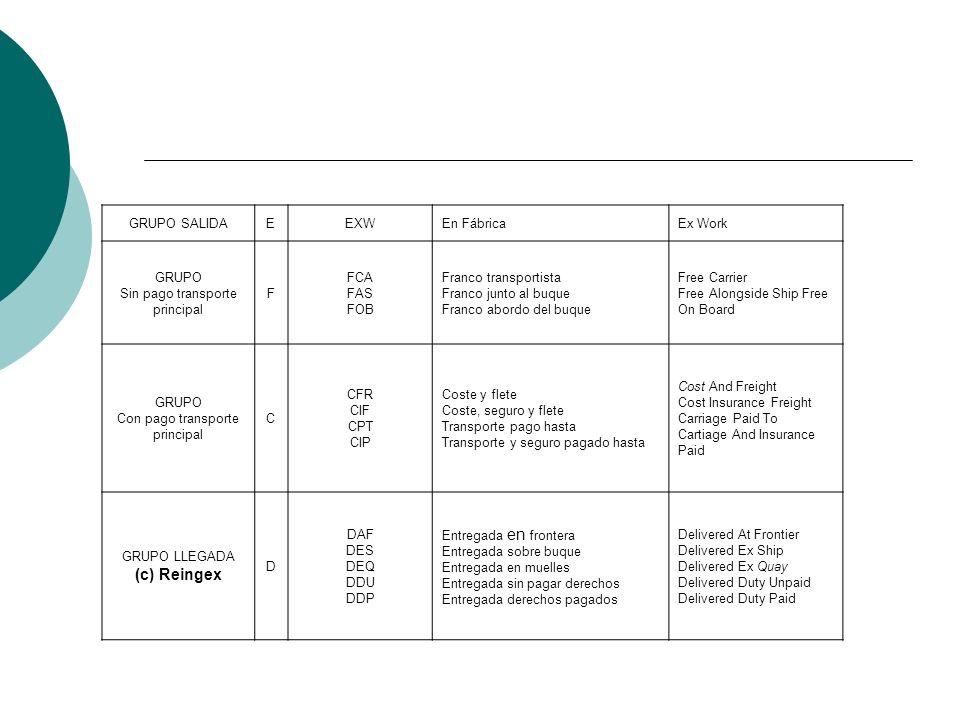 GRUPO SALIDAEEXWEn FábricaEx Work GRUPO Sin pago transporte principal F FCA FAS FOB Franco transportista Franco junto al buque Franco abordo del buque Free Carrier Free Alongside Ship Free On Board GRUPO Con pago transporte principal C CFR CIF CPT CIP Coste y flete Coste, seguro y flete Transporte pago hasta Transporte y seguro pagado hasta Cost And Freight Cost Insurance Freight Carriage Paid To Cartiage And Insurance Paid GRUPO LLEGADA (c) Reingex D DAF DES DEQ DDU DDP Entregada en frontera Entregada sobre buque Entregada en muelles Entregada sin pagar derechos Entregada derechos pagados Delivered At Frontier Delivered Ex Ship Delivered Ex Quay Delivered Duty Unpaid Delivered Duty Paid