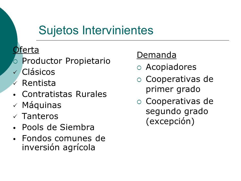 Etapa Secundaria Entre Acopios o Cooperativas y Exportadores e Industria.