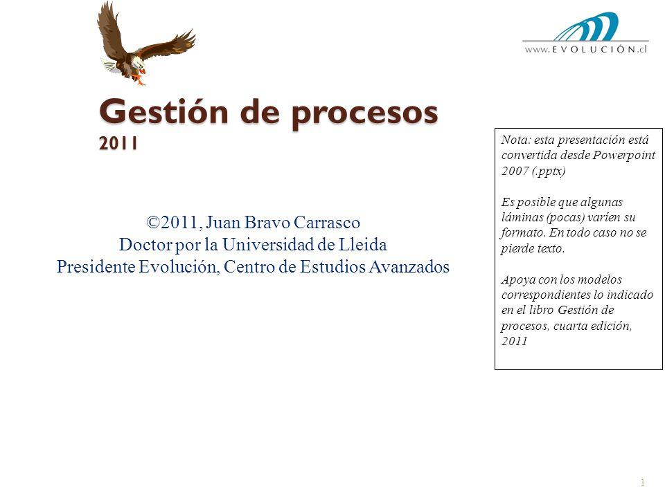 Gestión de procesos 2011 ©2011, Juan Bravo Carrasco Doctor por la Universidad de Lleida Presidente Evolución, Centro de Estudios Avanzados 1 Nota: est