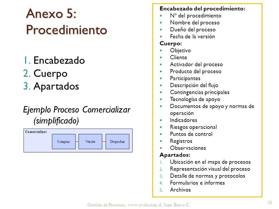 Anexo 5: Procedimiento 1.Encabezado 2.Cuerpo 3.Apartados Ejemplo Proceso Comercializar (simplificado) 16 Gestión de Procesos, www.evolucion.cl, Juan B