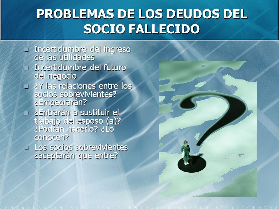PROBLEMAS DE LOS SOCIOS SOBREVIVIENTES ¿Cómo afectará a la relación del negocio y de la familia.