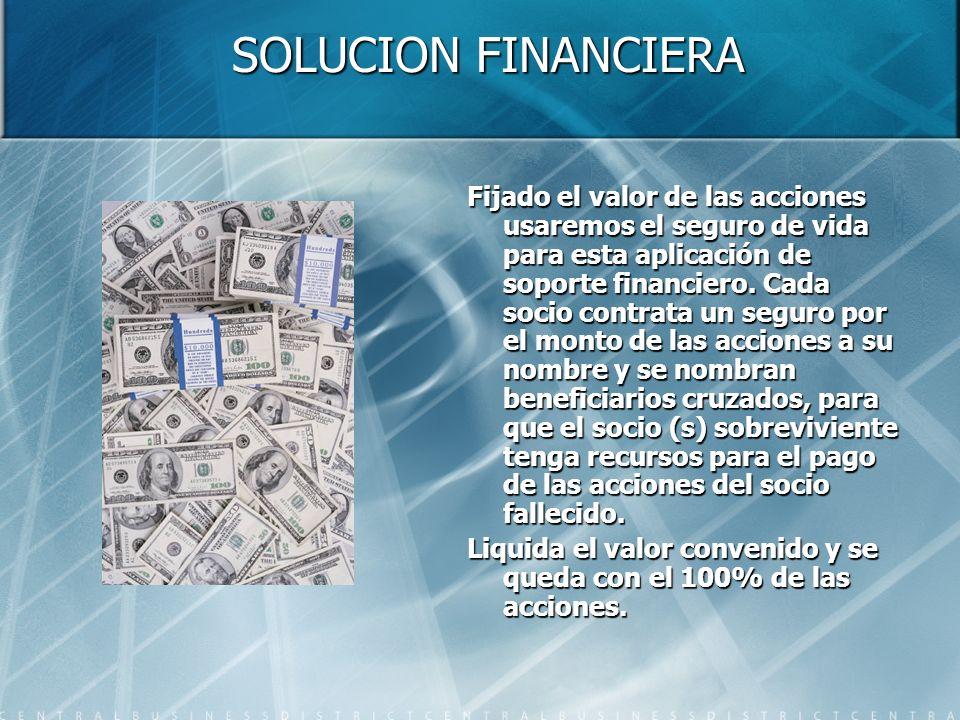 SOLUCION FINANCIERA Fijado el valor de las acciones usaremos el seguro de vida para esta aplicación de soporte financiero.