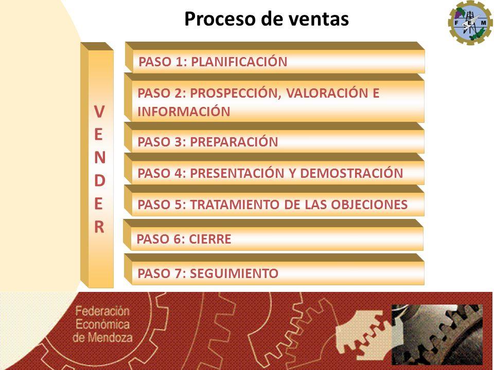 Proceso de ventas VENDERVENDER PASO 2: PROSPECCIÓN, VALORACIÓN E INFORMACIÓN PASO 3: PREPARACIÓN PASO 4: PRESENTACIÓN Y DEMOSTRACIÓN PASO 5: TRATAMIEN