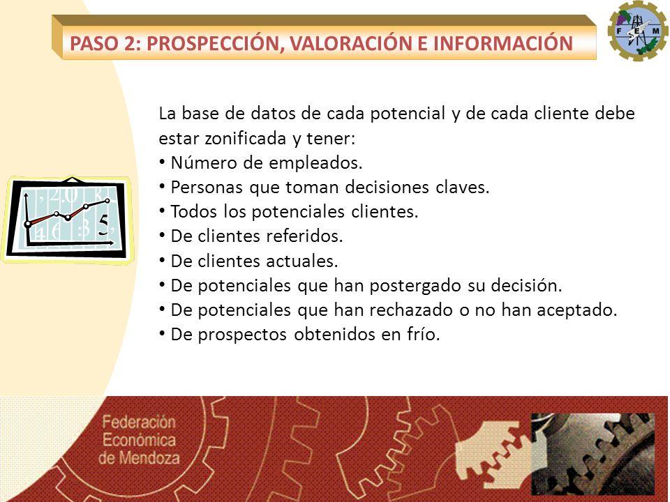 La base de datos de cada potencial y de cada cliente debe estar zonificada y tener: Número de empleados. Personas que toman decisiones claves. Todos l