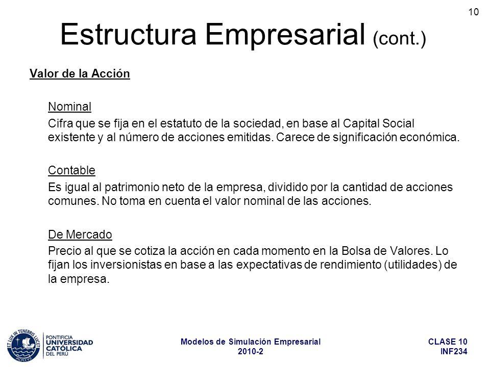 CLASE 10 INF234 Modelos de Simulación Empresarial 2010-2 10 Valor de la Acción Nominal Cifra que se fija en el estatuto de la sociedad, en base al Capital Social existente y al número de acciones emitidas.