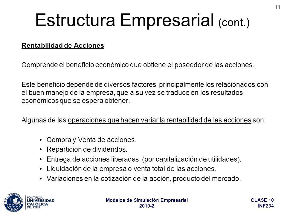 CLASE 10 INF234 Modelos de Simulación Empresarial 2010-2 11 Rentabilidad de Acciones Comprende el beneficio económico que obtiene el poseedor de las acciones.