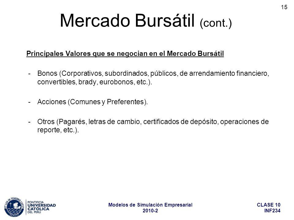 CLASE 10 INF234 Modelos de Simulación Empresarial 2010-2 15 Principales Valores que se negocian en el Mercado Bursátil -Bonos (Corporativos, subordinados, públicos, de arrendamiento financiero, convertibles, brady, eurobonos, etc.).