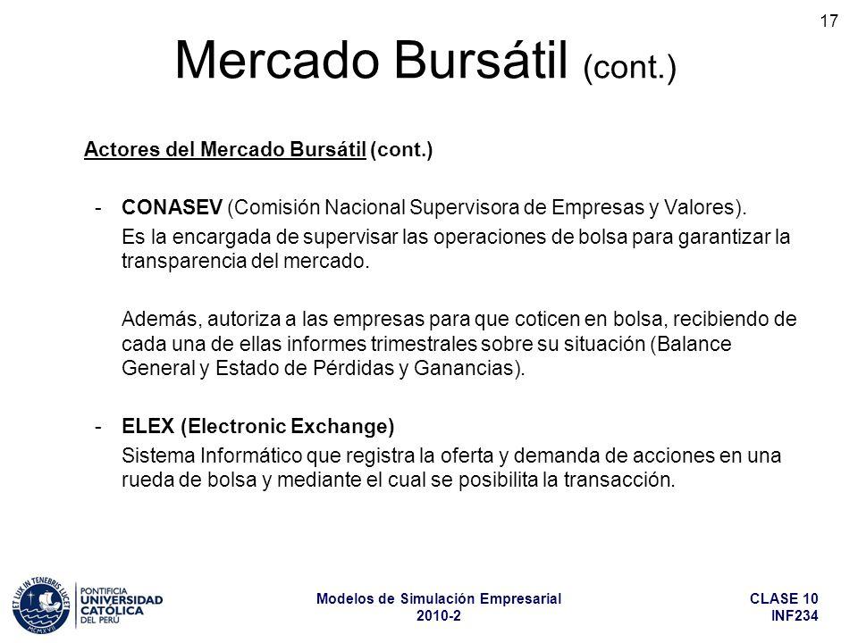CLASE 10 INF234 Modelos de Simulación Empresarial 2010-2 17 Actores del Mercado Bursátil (cont.) -CONASEV (Comisión Nacional Supervisora de Empresas y Valores).