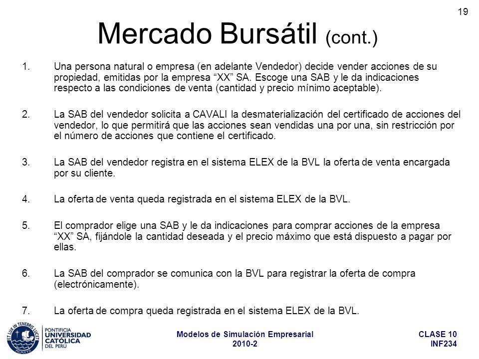 CLASE 10 INF234 Modelos de Simulación Empresarial 2010-2 19 1.Una persona natural o empresa (en adelante Vendedor) decide vender acciones de su propiedad, emitidas por la empresa XX SA.