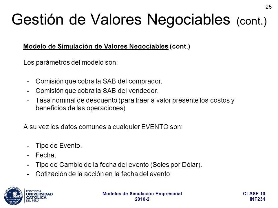 CLASE 10 INF234 Modelos de Simulación Empresarial 2010-2 25 Los parámetros del modelo son: -Comisión que cobra la SAB del comprador.