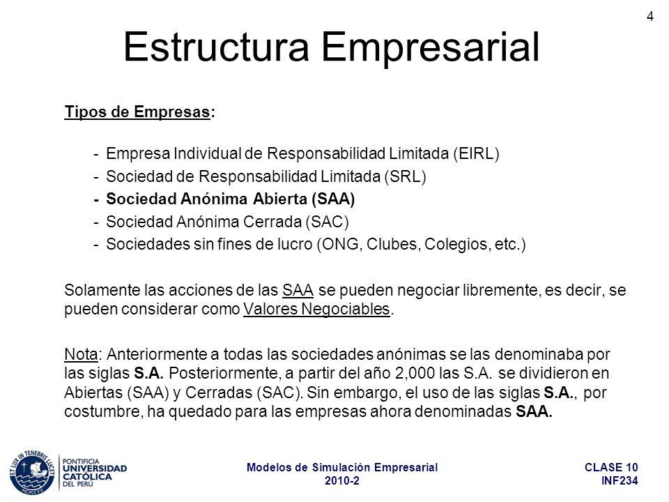 CLASE 10 INF234 Modelos de Simulación Empresarial 2010-2 4 Estructura Empresarial Tipos de Empresas: -Empresa Individual de Responsabilidad Limitada (EIRL) -Sociedad de Responsabilidad Limitada (SRL) - Sociedad Anónima Abierta (SAA) -Sociedad Anónima Cerrada (SAC) -Sociedades sin fines de lucro (ONG, Clubes, Colegios, etc.) Solamente las acciones de las SAA se pueden negociar libremente, es decir, se pueden considerar como Valores Negociables.