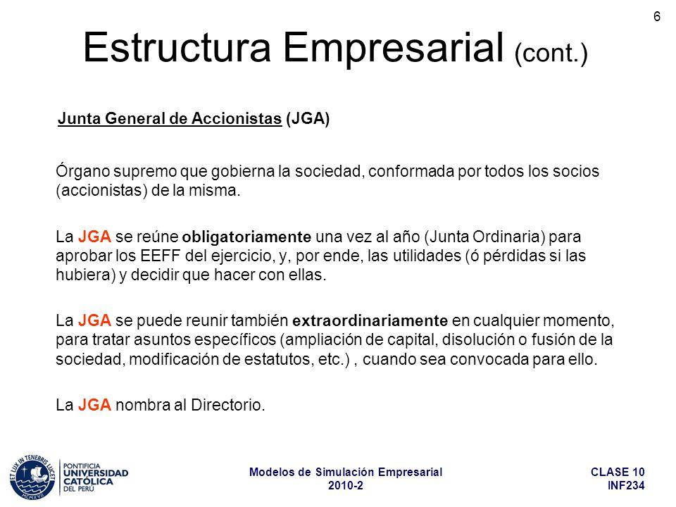 CLASE 10 INF234 Modelos de Simulación Empresarial 2010-2 6 Órgano supremo que gobierna la sociedad, conformada por todos los socios (accionistas) de la misma.