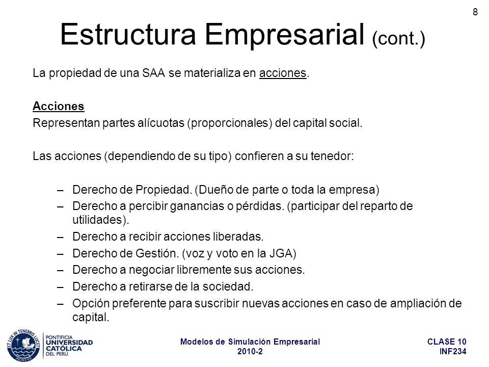 CLASE 10 INF234 Modelos de Simulación Empresarial 2010-2 8 La propiedad de una SAA se materializa en acciones.