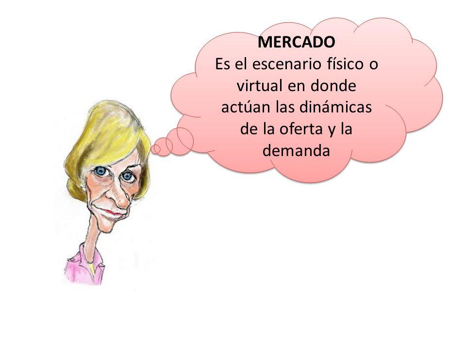 MERCADO Es el escenario físico o virtual en donde actúan las dinámicas de la oferta y la demanda MERCADO Es el escenario físico o virtual en donde act