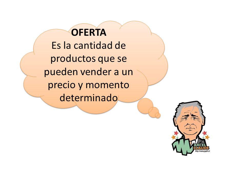 OFERTA Es la cantidad de productos que se pueden vender a un precio y momento determinado OFERTA Es la cantidad de productos que se pueden vender a un