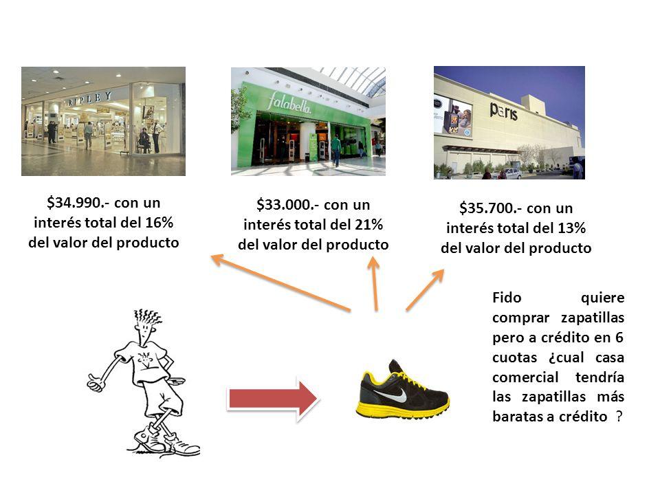 $34.990.- con un interés total del 16% del valor del producto EJEMPLO 3 Fido quiere comprar zapatillas pero a crédito en 6 cuotas ¿cual casa comercial