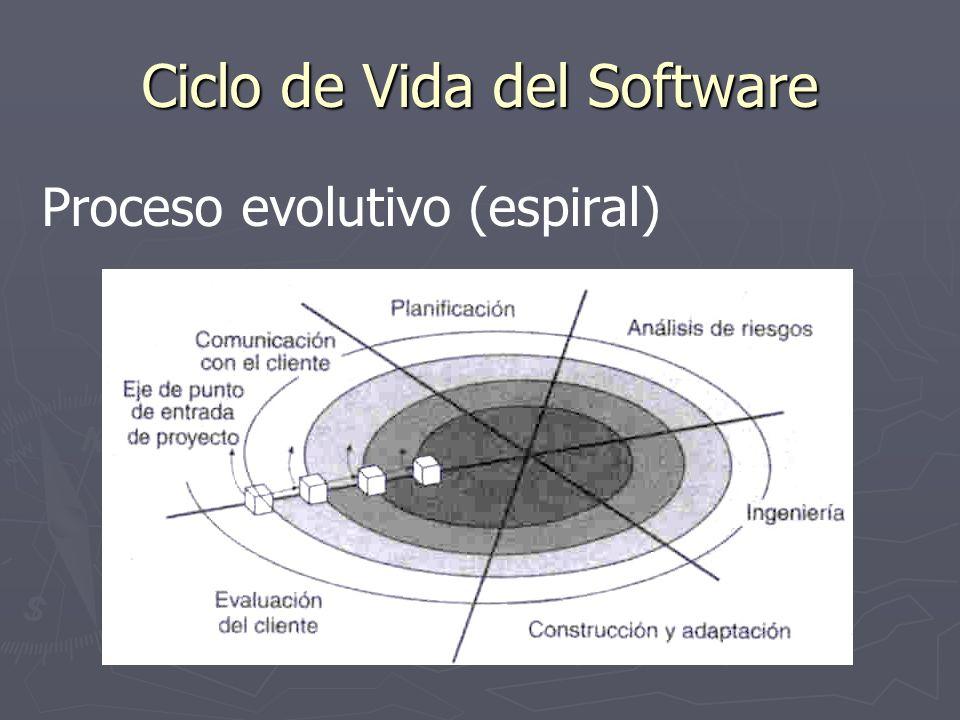 Ciclo de Vida del Software Proceso evolutivo (espiral)