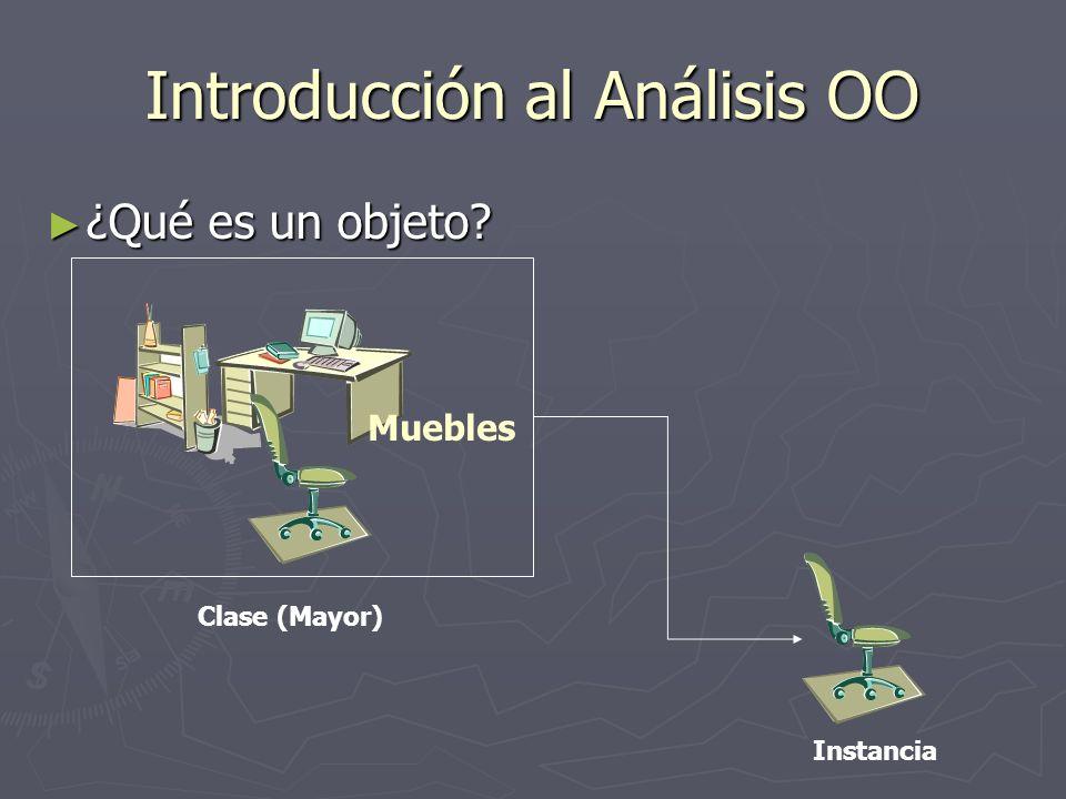 Introducción al Análisis OO ¿Qué es un objeto? ¿Qué es un objeto? Muebles Clase (Mayor) Instancia