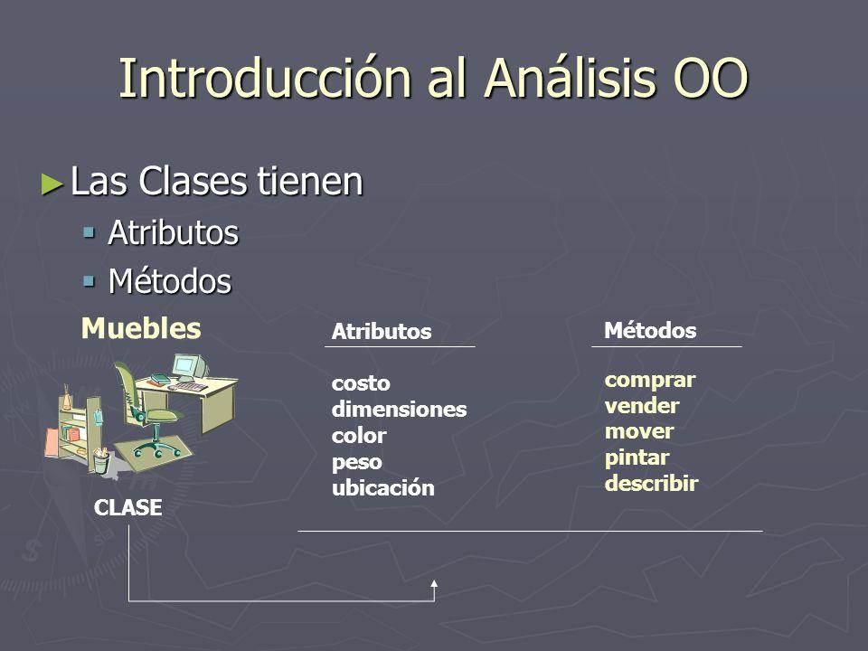 Introducción al Análisis OO Las Clases tienen Las Clases tienen Atributos Atributos Métodos Métodos CLASE Atributos costo dimensiones color peso ubica