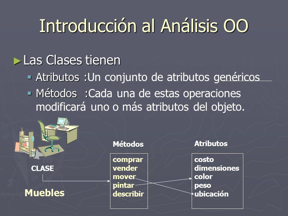 Introducción al Análisis OO Las Clases tienen Las Clases tienen Atributos : Atributos :Un conjunto de atributos genéricos Métodos : Métodos :Cada una