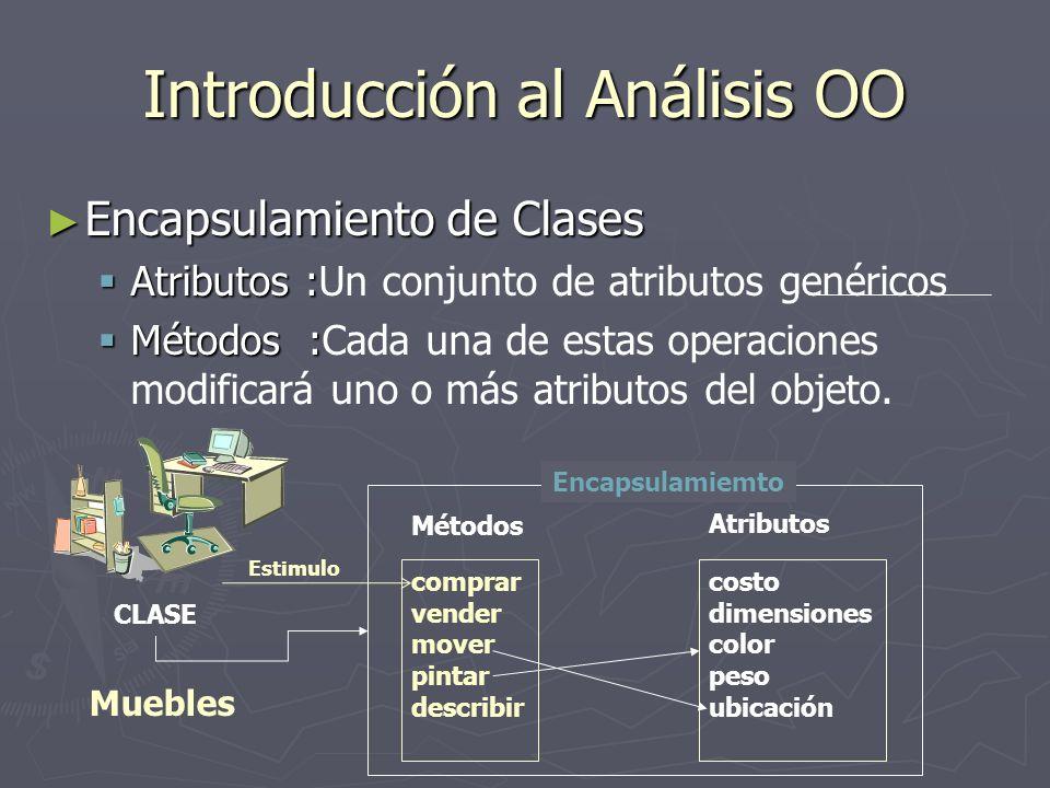 Introducción al Análisis OO Encapsulamiento de Clases Encapsulamiento de Clases Atributos : Atributos :Un conjunto de atributos genéricos Métodos : Mé