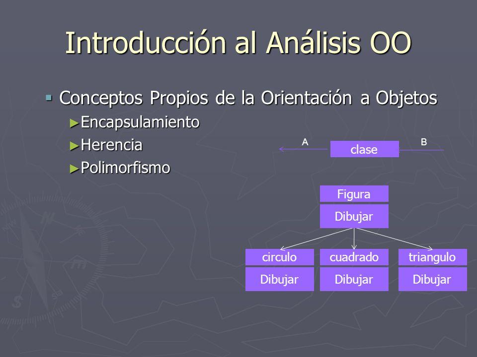 Introducción al Análisis OO Conceptos Propios de la Orientación a Objetos Conceptos Propios de la Orientación a Objetos Encapsulamiento Encapsulamient