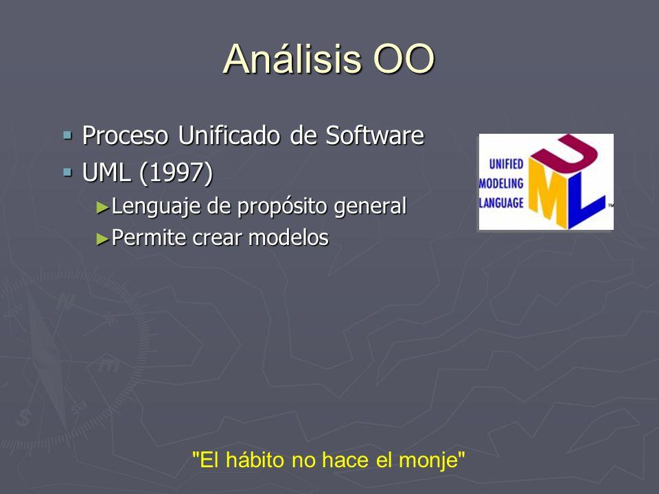 Análisis OO Proceso Unificado de Software Proceso Unificado de Software UML (1997) UML (1997) Lenguaje de propósito general Lenguaje de propósito gene
