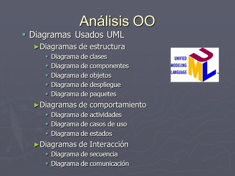 Análisis OO Diagramas Usados UML Diagramas Usados UML Diagramas de estructura Diagramas de estructura Diagrama de clases Diagrama de clases Diagrama d