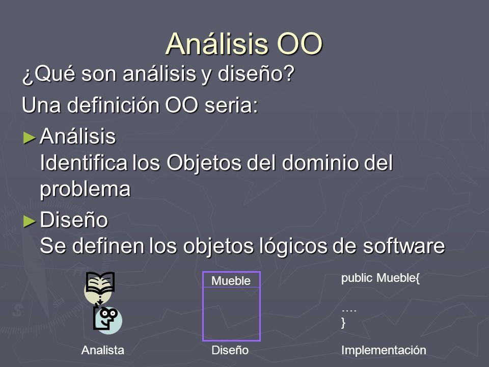 Análisis OO ¿Qué son análisis y diseño? Una definición OO seria: Análisis Identifica los Objetos del dominio del problema Análisis Identifica los Obje